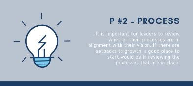 Process improvement is key to growth