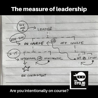 How do you measure good leadership